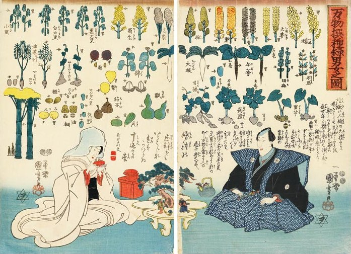 Kuniyoshi - (oban), Male and Female in All Things (Bambutsu senshoroku danjo no zu)